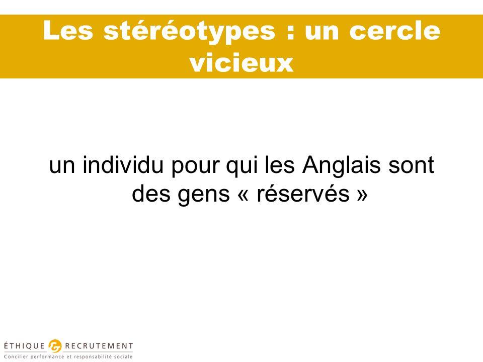 Les stéréotypes : un cercle vicieux un individu pour qui les Anglais sont des gens « réservés »