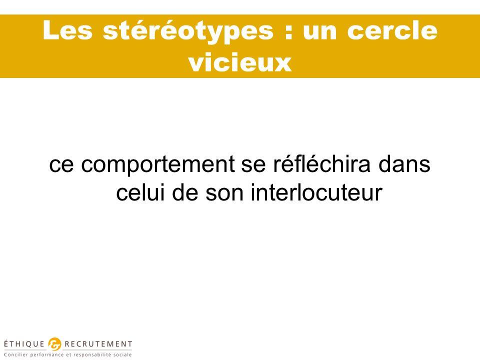 Les stéréotypes : un cercle vicieux ce comportement se réfléchira dans celui de son interlocuteur