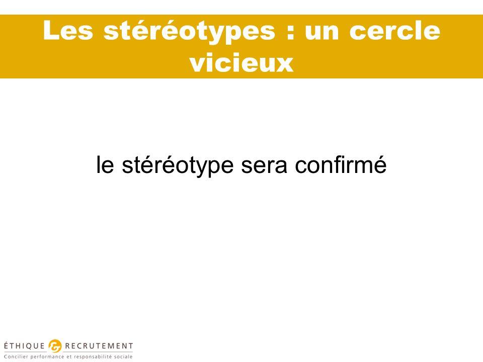Les stéréotypes : un cercle vicieux le stéréotype sera confirmé