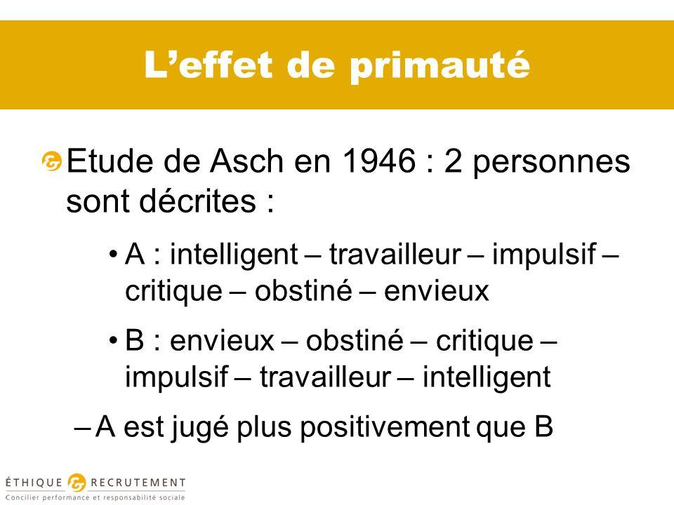 Leffet de primauté Etude de Asch en 1946 : 2 personnes sont décrites : A : intelligent – travailleur – impulsif – critique – obstiné – envieux B : envieux – obstiné – critique – impulsif – travailleur – intelligent –A est jugé plus positivement que B