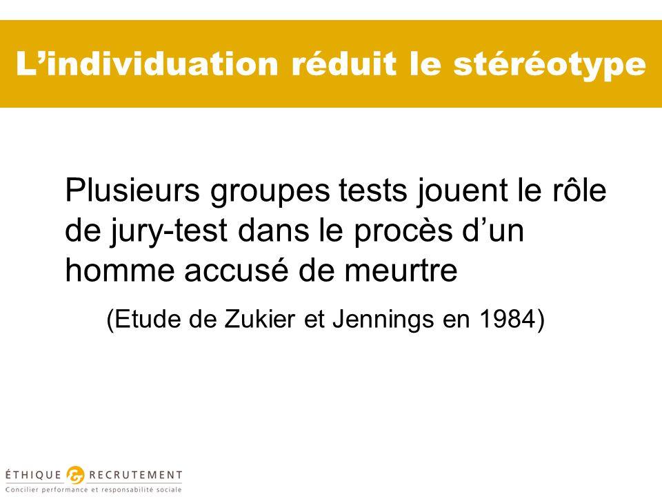 Lindividuation réduit le stéréotype Plusieurs groupes tests jouent le rôle de jury-test dans le procès dun homme accusé de meurtre (Etude de Zukier et