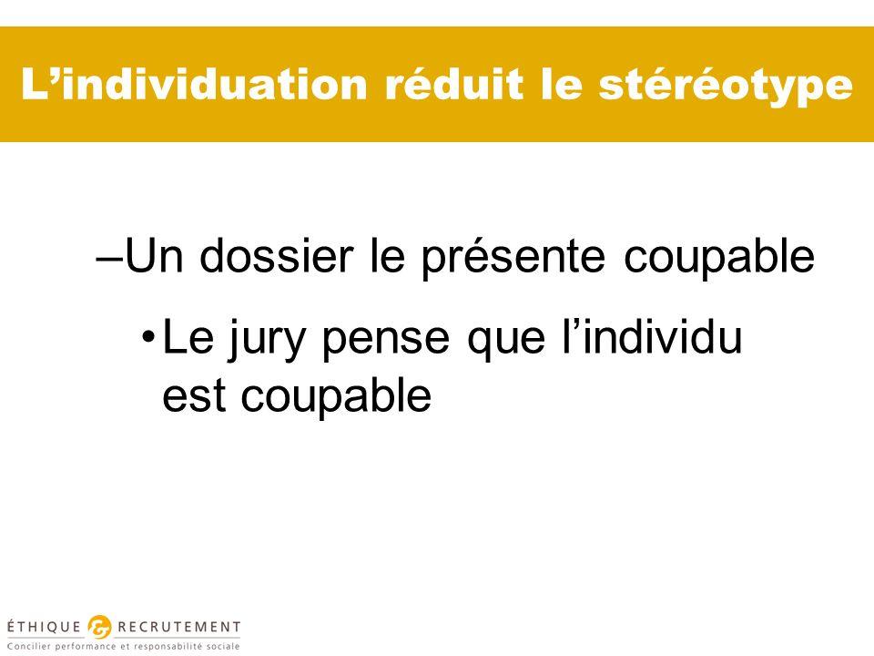 Lindividuation réduit le stéréotype –Un dossier le présente coupable Le jury pense que lindividu est coupable