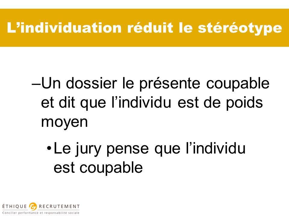Lindividuation réduit le stéréotype –Un dossier le présente coupable et dit que lindividu est de poids moyen Le jury pense que lindividu est coupable