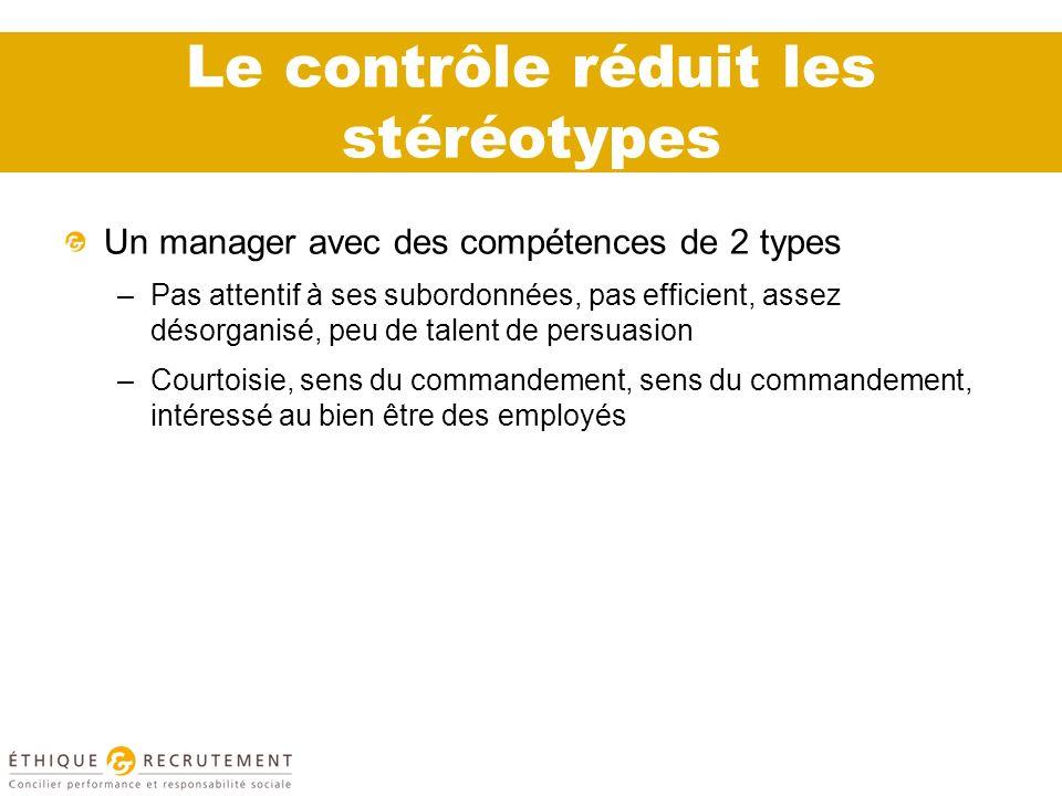 Le contrôle réduit les stéréotypes Un manager avec des compétences de 2 types –Pas attentif à ses subordonnées, pas efficient, assez désorganisé, peu de talent de persuasion –Courtoisie, sens du commandement, sens du commandement, intéressé au bien être des employés