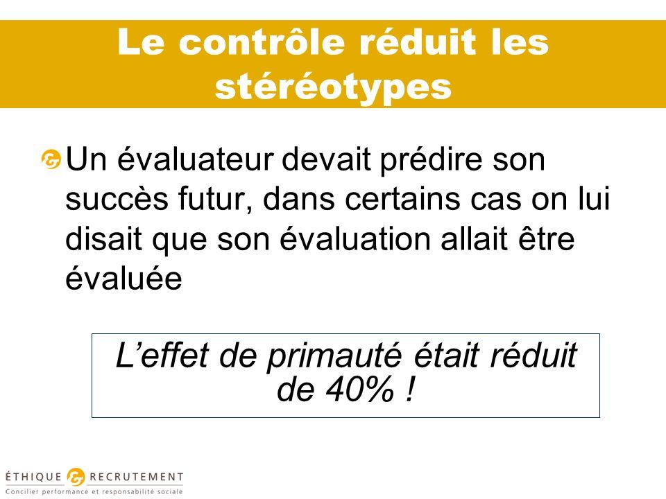 Le contrôle réduit les stéréotypes Un évaluateur devait prédire son succès futur, dans certains cas on lui disait que son évaluation allait être évaluée Leffet de primauté était réduit de 40% !