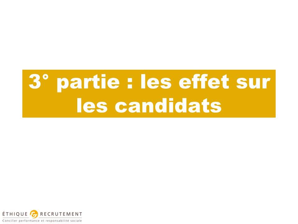 3° partie : les effet sur les candidats