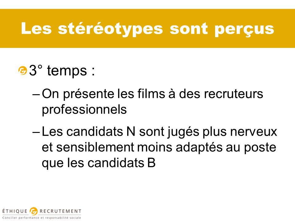 Les stéréotypes sont perçus 3° temps : –On présente les films à des recruteurs professionnels –Les candidats N sont jugés plus nerveux et sensiblement moins adaptés au poste que les candidats B