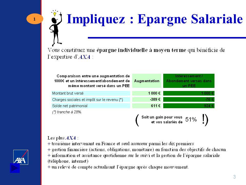 3 Impliquez : Epargne Salariale 1