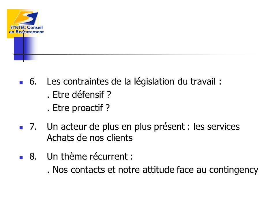 6.Les contraintes de la législation du travail :. Etre défensif ?. Etre proactif ? 7.Un acteur de plus en plus présent : les services Achats de nos cl