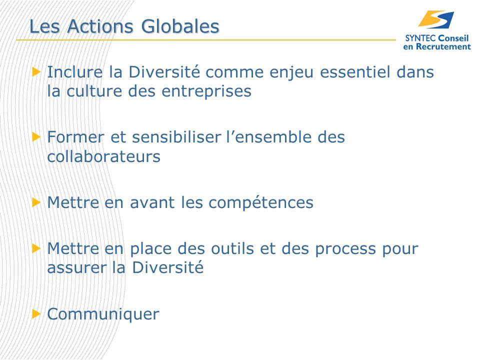 Les Actions Globales Inclure la Diversité comme enjeu essentiel dans la culture des entreprises Former et sensibiliser lensemble des collaborateurs Me