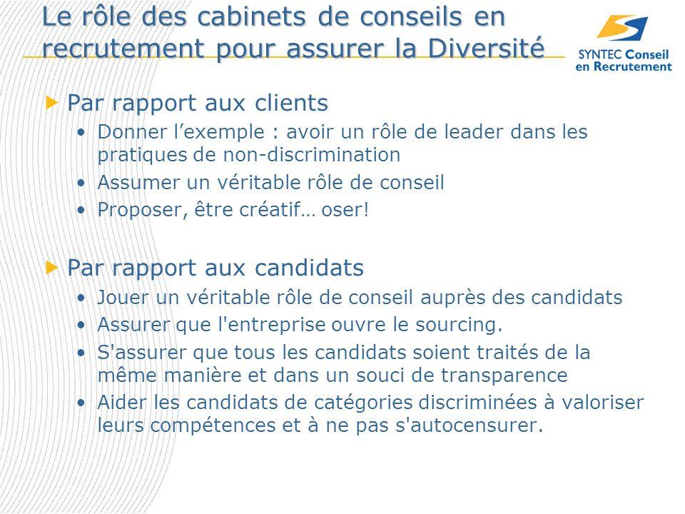 Le rôle des cabinets de conseils en recrutement pour assurer la Diversité Par rapport aux clients Donner lexemple : avoir un rôle de leader dans les p