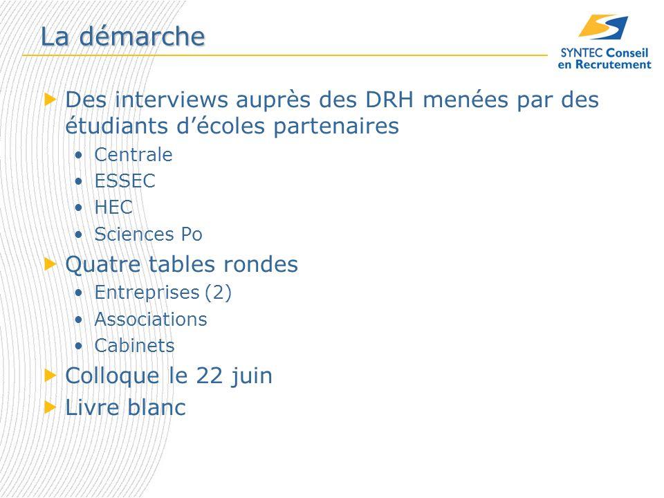 La démarche Des interviews auprès des DRH menées par des étudiants décoles partenaires Centrale ESSEC HEC Sciences Po Quatre tables rondes Entreprises