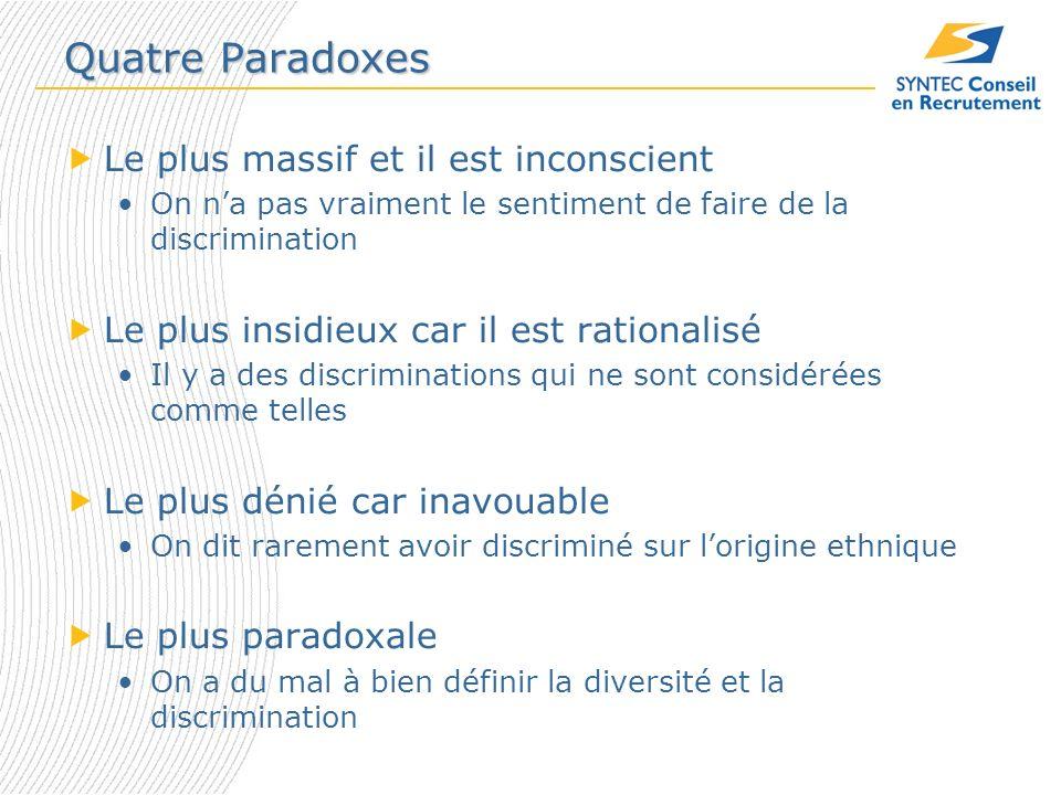 Quatre Paradoxes Le plus massif et il est inconscient On na pas vraiment le sentiment de faire de la discrimination Le plus insidieux car il est ratio