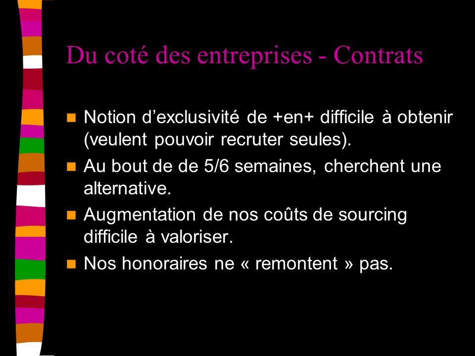 Du coté des entreprises - Contrats Notion dexclusivité de +en+ difficile à obtenir (veulent pouvoir recruter seules).