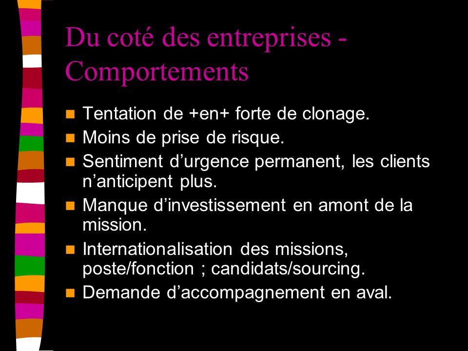 Du coté des entreprises - Comportements Tentation de +en+ forte de clonage.