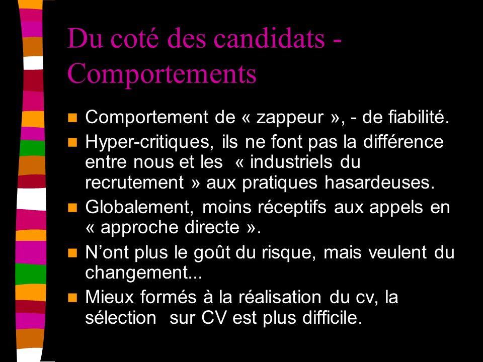 Du coté des candidats - Comportements Comportement de « zappeur », - de fiabilité. Hyper-critiques, ils ne font pas la différence entre nous et les «