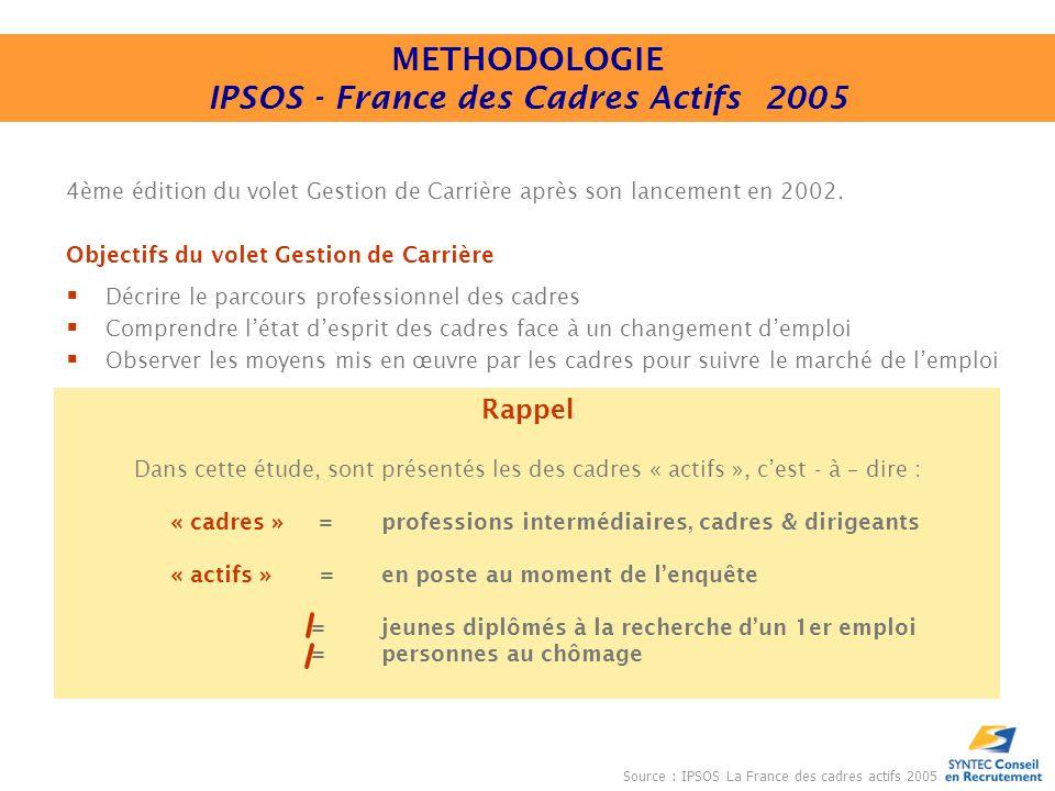 4ème édition du volet Gestion de Carrière après son lancement en 2002.