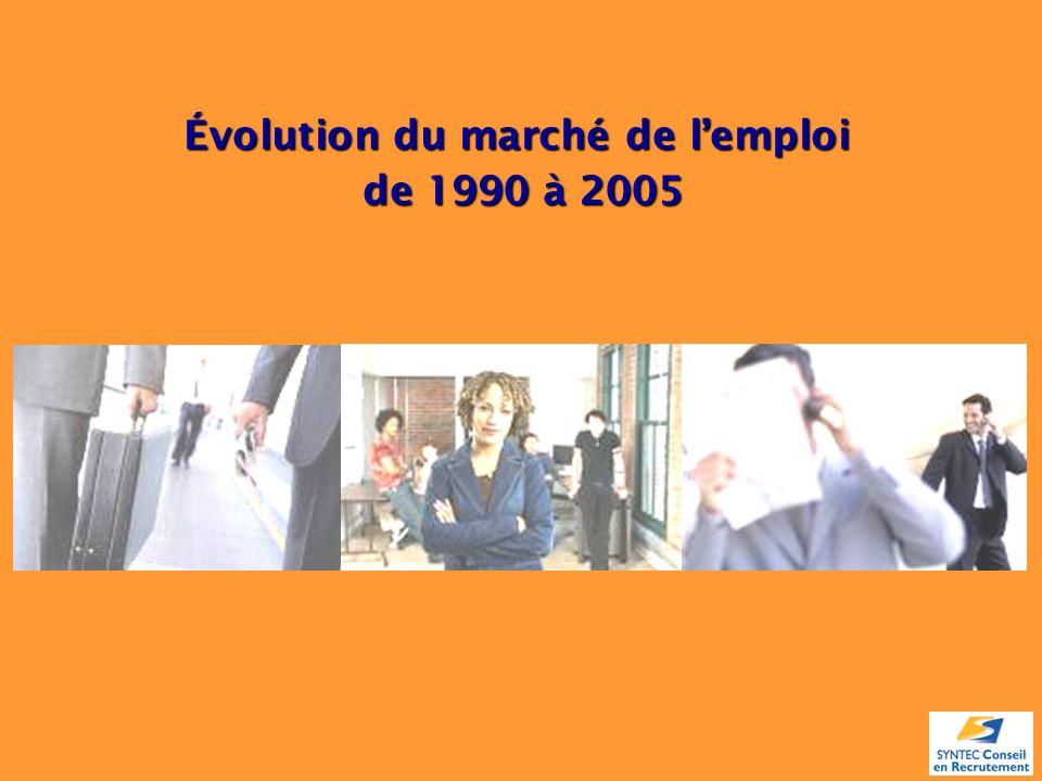 Évolution du marché de lemploi de 1990 à 2005 de 1990 à 2005