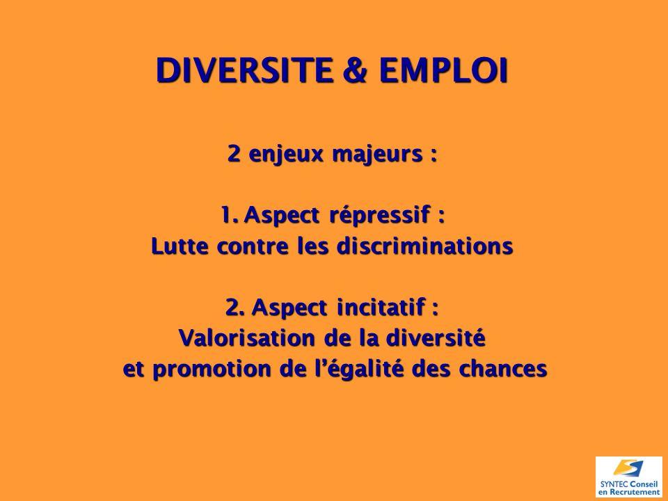 DIVERSITE & EMPLOI 2 enjeux majeurs : 1.Aspect répressif : Lutte contre les discriminations 2.