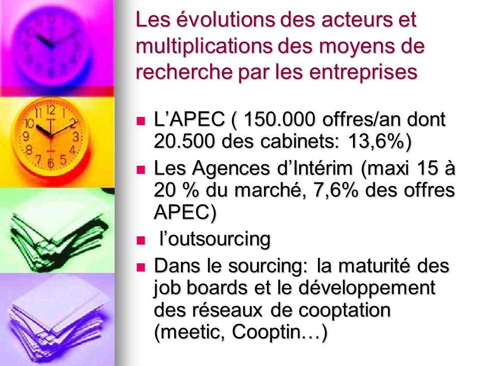 Les évolutions des acteurs et multiplications des moyens de recherche par les entreprises LAPEC ( 150.000 offres/an dont 20.500 des cabinets: 13,6%) L