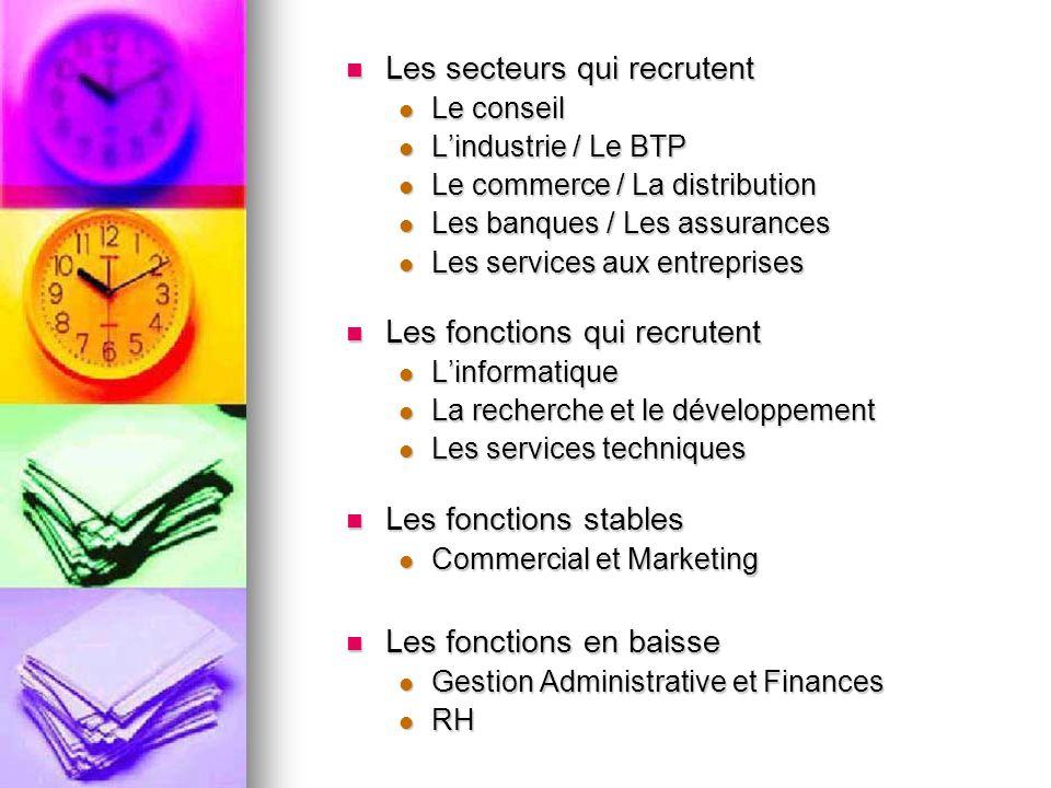 Les secteurs qui recrutent Les secteurs qui recrutent Le conseil Le conseil Lindustrie / Le BTP Lindustrie / Le BTP Le commerce / La distribution Le c