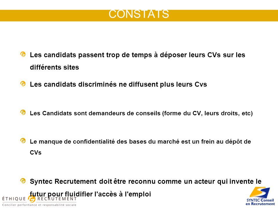 CONSTATS Les candidats passent trop de temps à déposer leurs CVs sur les différents sites Les candidats discriminés ne diffusent plus leurs Cvs Les Ca