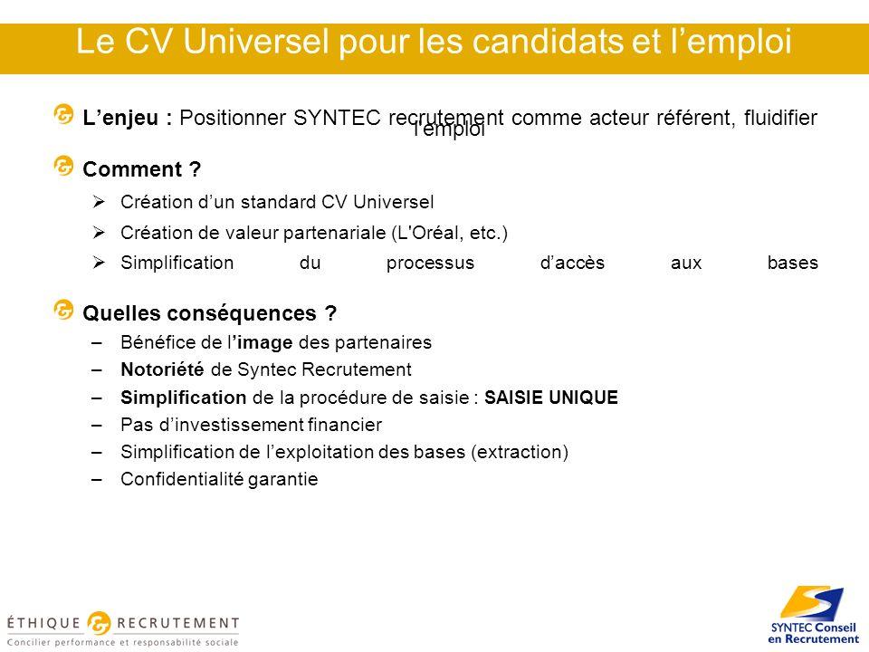 Le CV Universel pour les candidats et lemploi Lenjeu : Positionner SYNTEC recrutement comme acteur référent, fluidifier l'emploi Comment ? Création du