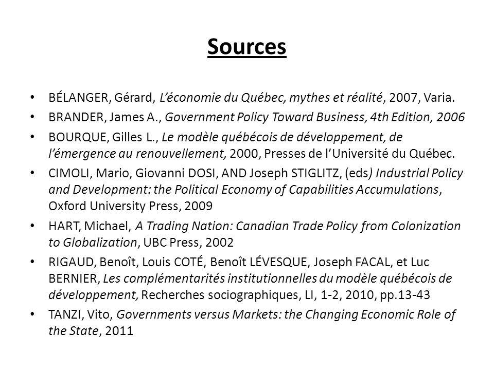 Sources BÉLANGER, Gérard, Léconomie du Québec, mythes et réalité, 2007, Varia. BRANDER, James A., Government Policy Toward Business, 4th Edition, 2006