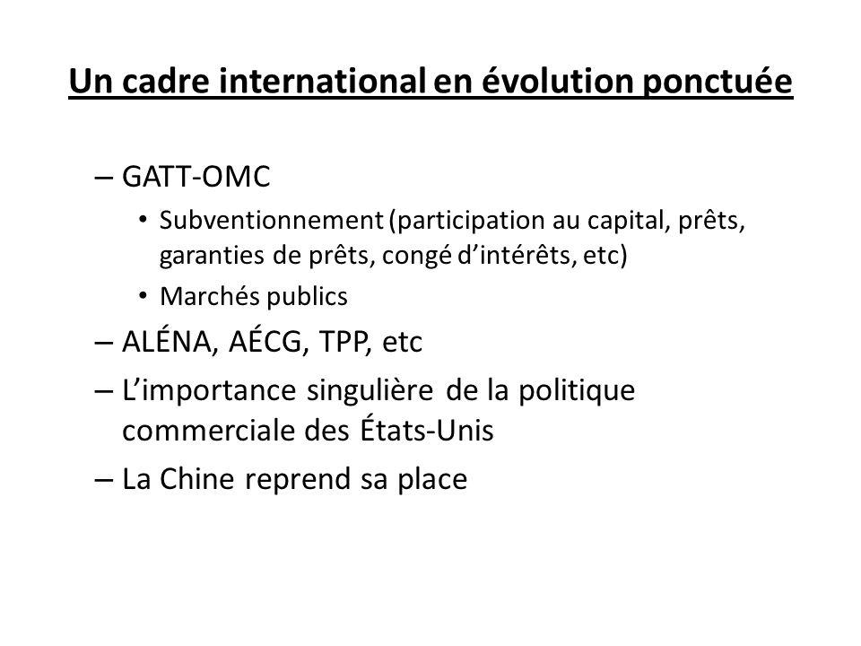 Un cadre international en évolution ponctuée – GATT-OMC Subventionnement (participation au capital, prêts, garanties de prêts, congé dintérêts, etc) M