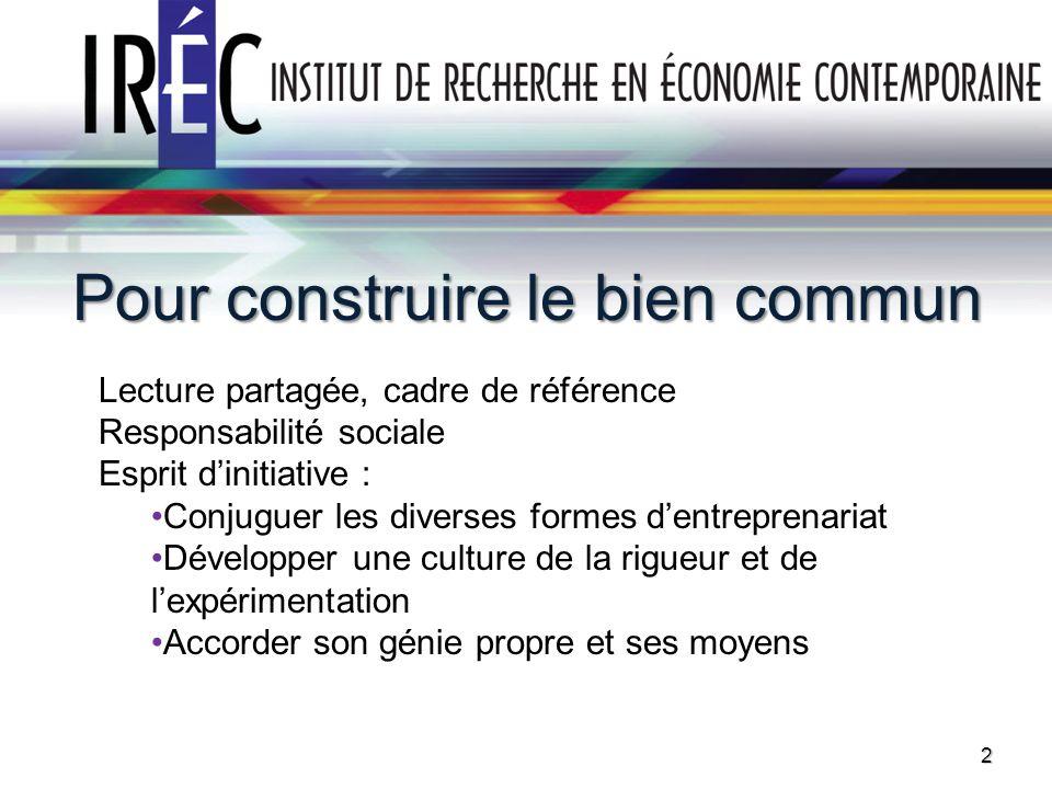 Lecture partagée, cadre de référence Responsabilité sociale Esprit dinitiative : Conjuguer les diverses formes dentreprenariat Développer une culture