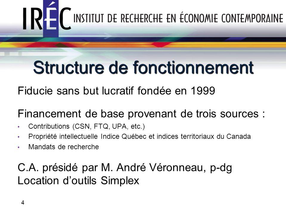 Structure de fonctionnement Fiducie sans but lucratif fondée en 1999 Financement de base provenant de trois sources : Contributions (CSN, FTQ, UPA, et
