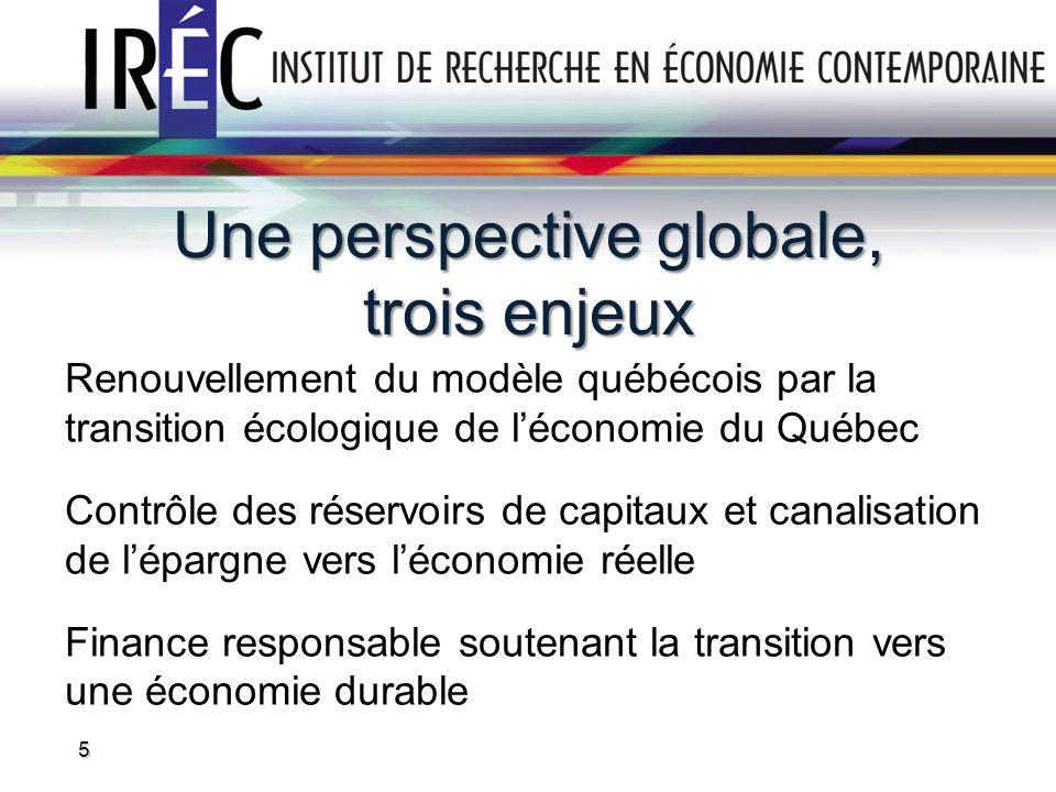 Une perspective globale, trois enjeux Renouvellement du modèle québécois par la transition écologique de léconomie du Québec Contrôle des réservoirs de capitaux et canalisation de lépargne vers léconomie réelle Finance responsable soutenant la transition vers une économie durable 5