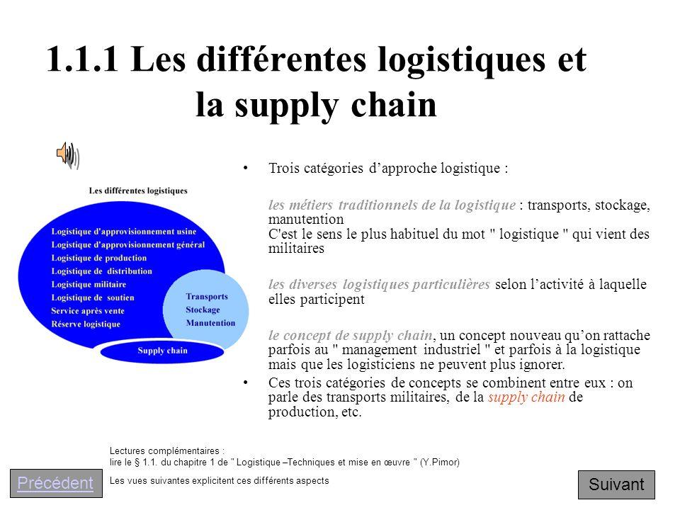 1.1.1 Les différentes logistiques et la supply chain Trois catégories dapproche logistique : les métiers traditionnels de la logistique : transports,