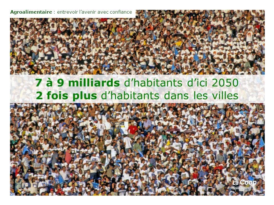 7 à 9 milliards dhabitants dici 2050 2 fois plus dhabitants dans les villes Agroalimentaire : entrevoir lavenir avec confiance