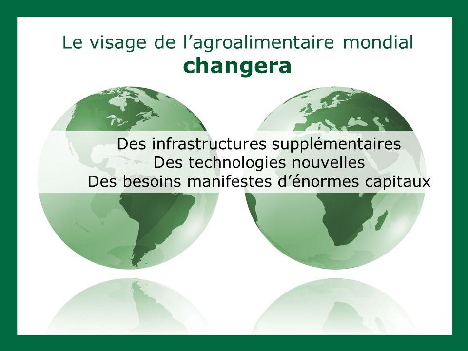 Le visage de lagroalimentaire mondial changera Des infrastructures supplémentaires Des technologies nouvelles Des besoins manifestes dénormes capitaux