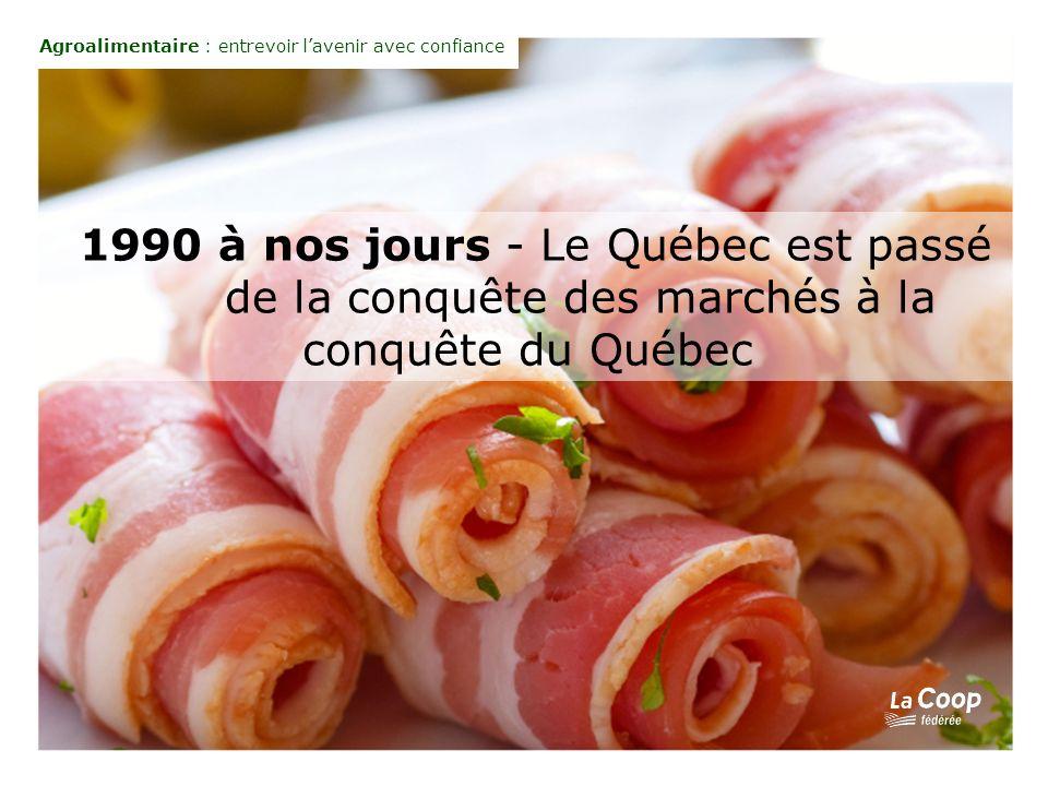 1990 à nos jours - Le Québec est passé de la conquête des marchés à la conquête du Québec Agroalimentaire : entrevoir lavenir avec confiance