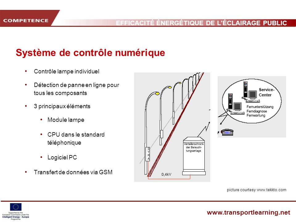 EFFICACITÉ ÉNERGÉTIQUE DE LÉCLAIRAGE PUBLIC ET INFRASTRUCTURE DES TRANSPORTS www.transportlearning.net Système de contrôle numérique Contrôle lampe in