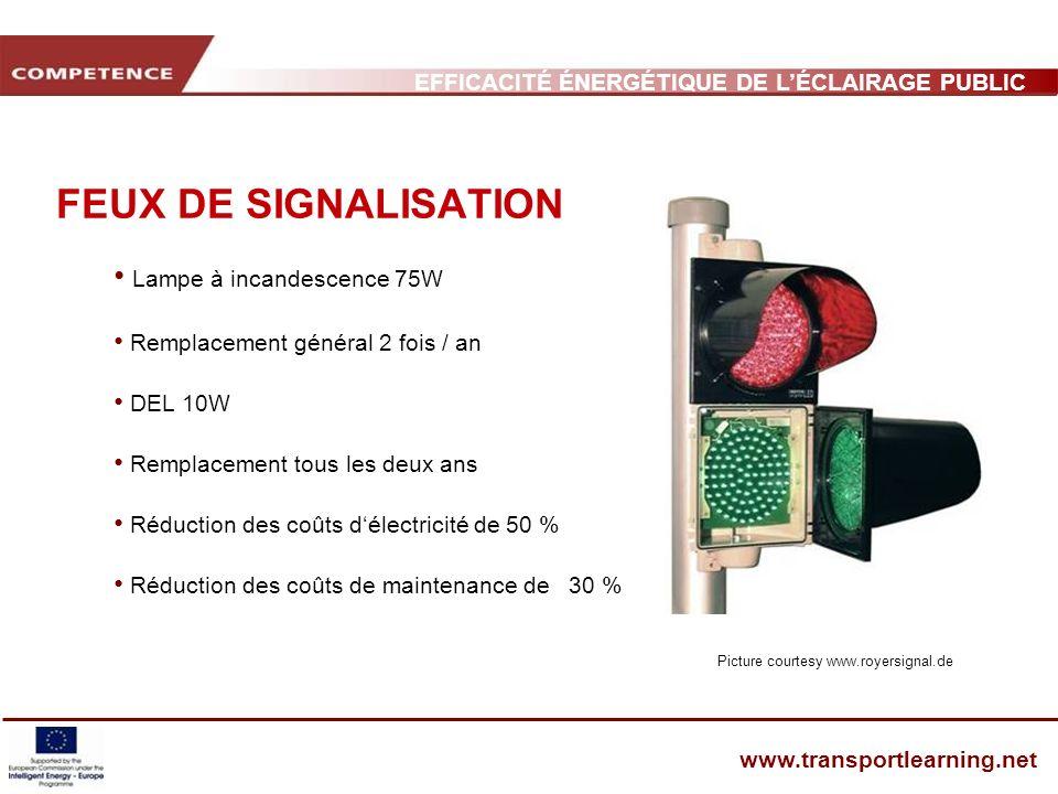 EFFICACITÉ ÉNERGÉTIQUE DE LÉCLAIRAGE PUBLIC ET INFRASTRUCTURE DES TRANSPORTS www.transportlearning.net FEUX DE SIGNALISATION Lampe à incandescence 75W