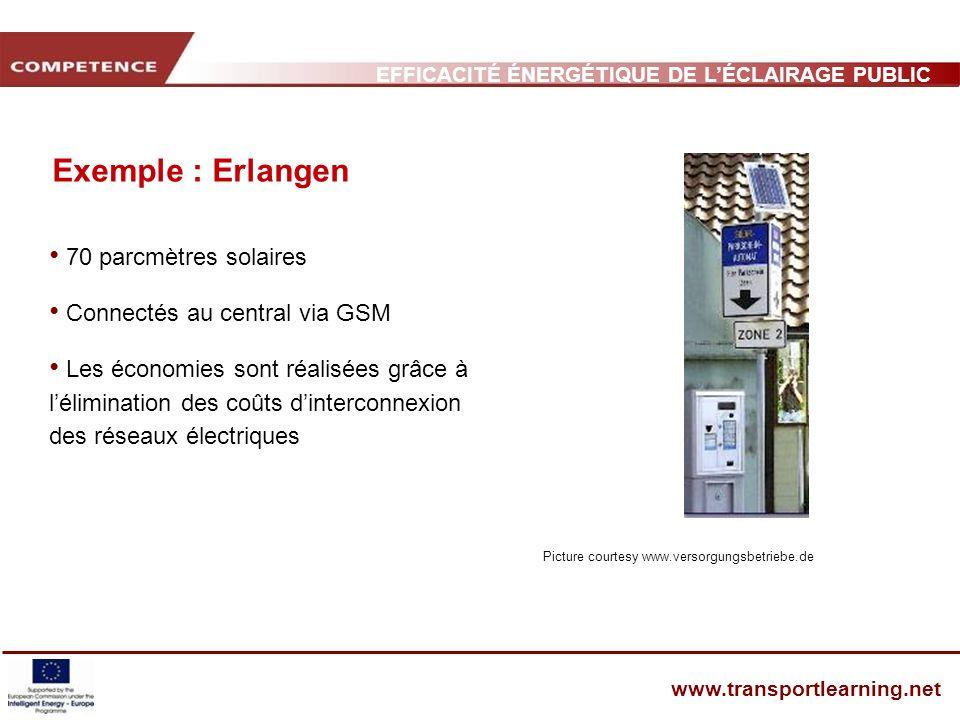 EFFICACITÉ ÉNERGÉTIQUE DE LÉCLAIRAGE PUBLIC ET INFRASTRUCTURE DES TRANSPORTS www.transportlearning.net Exemple : Erlangen 70 parcmètres solaires Conne