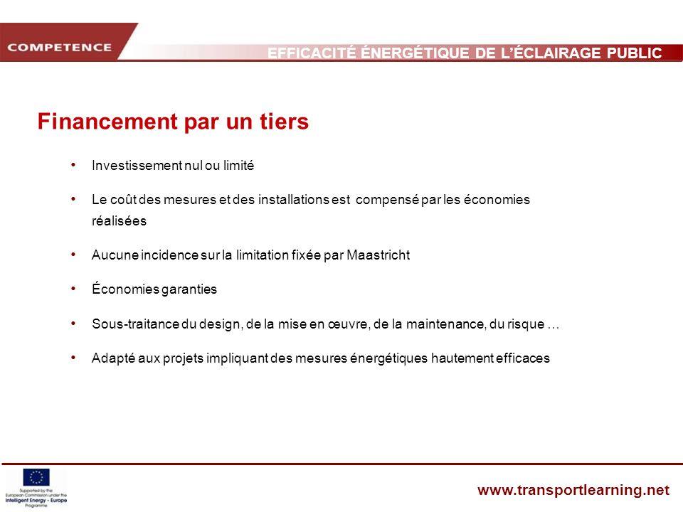 EFFICACITÉ ÉNERGÉTIQUE DE LÉCLAIRAGE PUBLIC ET INFRASTRUCTURE DES TRANSPORTS www.transportlearning.net Financement par un tiers Investissement nul ou