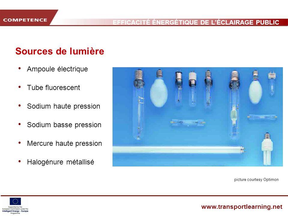 EFFICACITÉ ÉNERGÉTIQUE DE LÉCLAIRAGE PUBLIC ET INFRASTRUCTURE DES TRANSPORTS www.transportlearning.net Sources de lumière Ampoule électrique Tube fluo