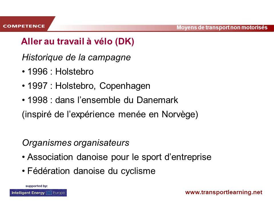 www.transportlearning.net Moyens de transport non motorisés Aller au travail à vélo (DK) Historique de la campagne 1996 : Holstebro 1997 : Holstebro,