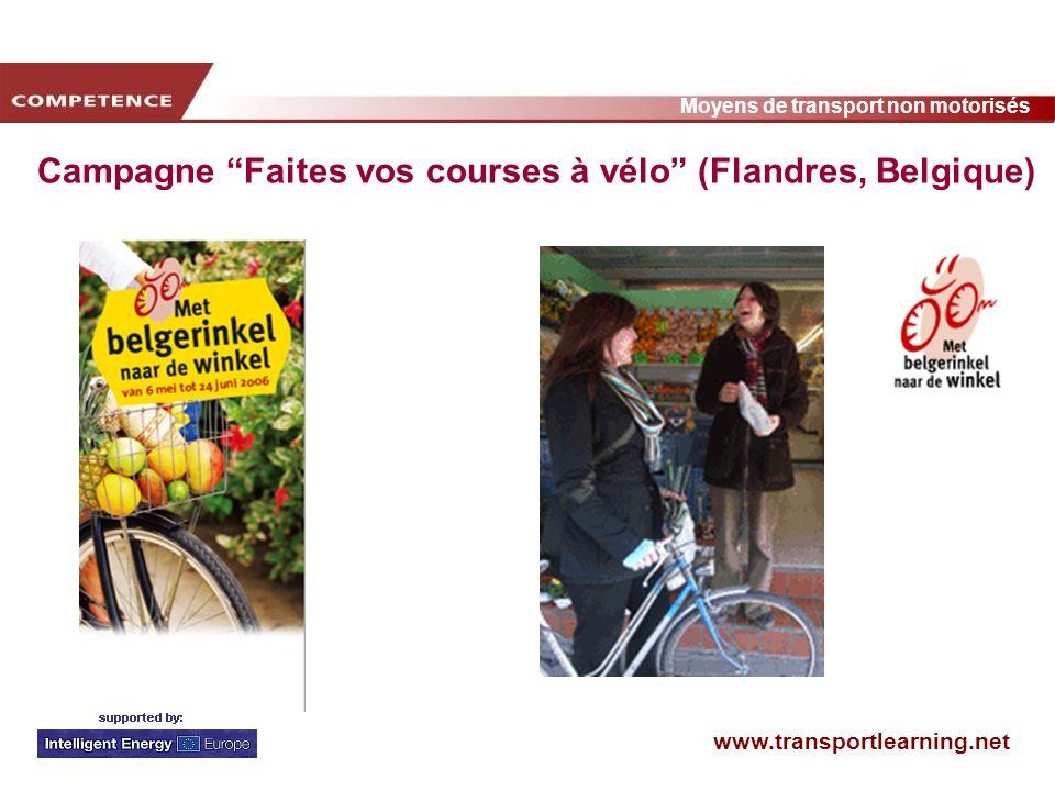 www.transportlearning.net Moyens de transport non motorisés Campagne Faites vos courses à vélo (Flandres, Belgique)