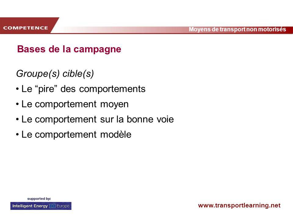 www.transportlearning.net Moyens de transport non motorisés Bases de la campagne Groupe(s) cible(s) Le pire des comportements Le comportement moyen Le