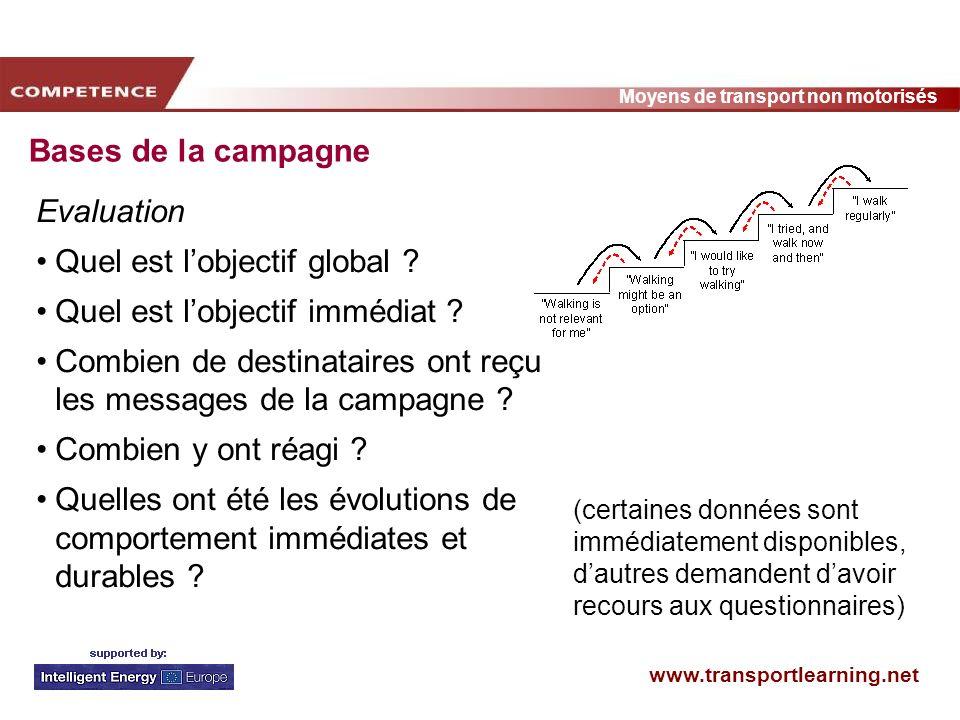 www.transportlearning.net Moyens de transport non motorisés Bases de la campagne Evaluation Quel est lobjectif global ? Quel est lobjectif immédiat ?