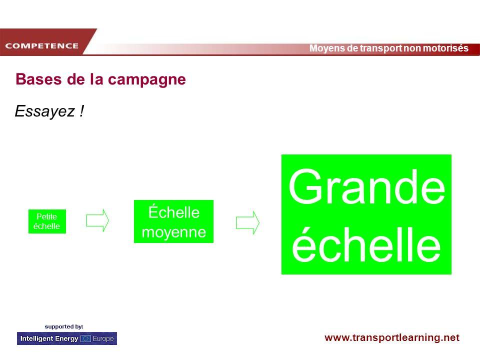 www.transportlearning.net Moyens de transport non motorisés Essayez ! Petite échelle Échelle moyenne Grande échelle Bases de la campagne