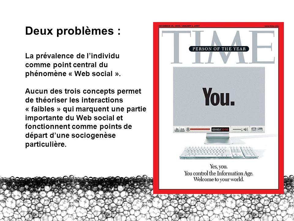 II – Deux problèmes Deux problèmes : La prévalence de lindividu comme point central du phénomène « Web social ». Aucun des trois concepts permet de th