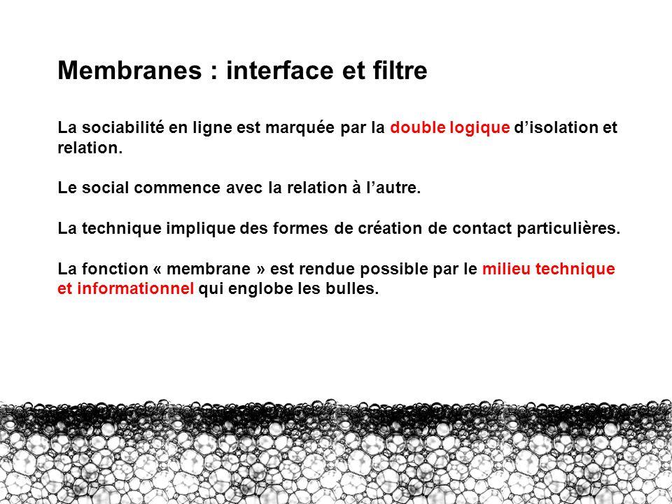 III – Membranes : interface et filtre Membranes : interface et filtre La sociabilité en ligne est marquée par la double logique disolation et relation