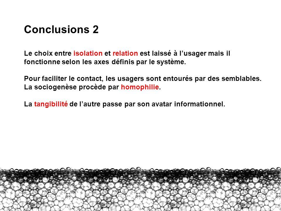 Conclusions 2 Le choix entre isolation et relation est laissé à lusager mais il fonctionne selon les axes définis par le système. Pour faciliter le co