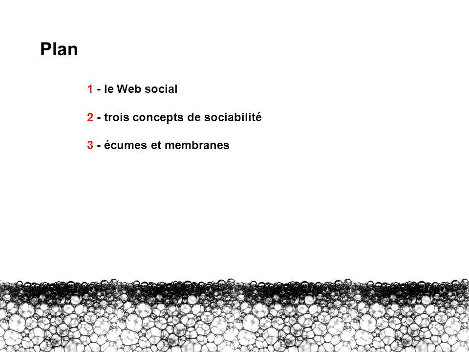 Intro – Plan Plan 1 - le Web social 2 - trois concepts de sociabilité 3 - écumes et membranes